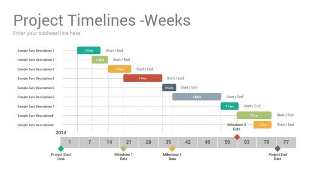 timeline plan templates rights reseverd