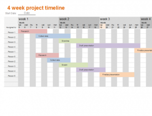 create gantt excel products