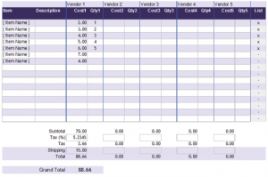 project management Cost Benefit Analysis Template